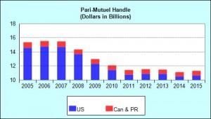 Chart_PariMutuelHandle