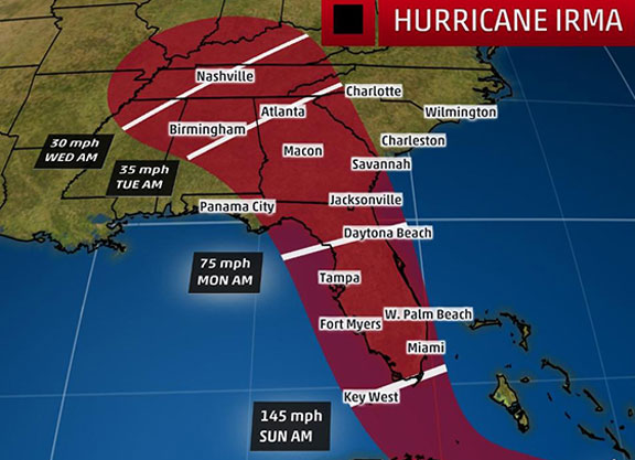 Weather Map Ocala Fl.Ocala Also Bracing For Irma S Punch Tdn Thoroughbred Daily News