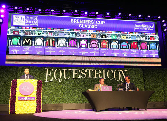 Breeders Cup Post Position Draw Live On Tvg